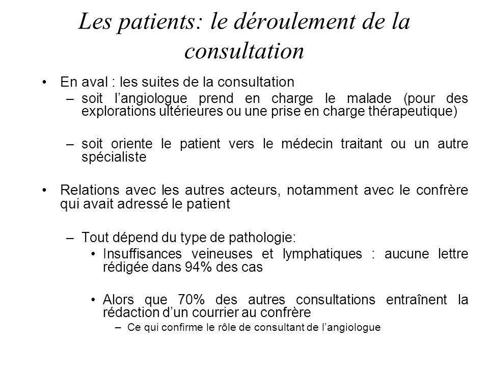 Les patients: le déroulement de la consultation En aval : les suites de la consultation –soit langiologue prend en charge le malade (pour des explorat