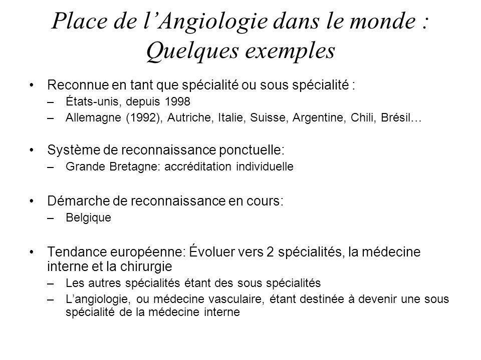 Place de lAngiologie dans le monde : Quelques exemples Reconnue en tant que spécialité ou sous spécialité : –États-unis, depuis 1998 –Allemagne (1992)
