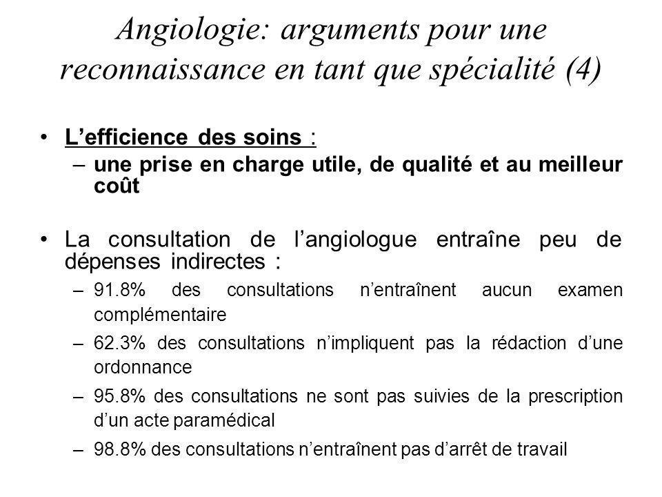 Lefficience des soins : –une prise en charge utile, de qualité et au meilleur coût La consultation de langiologue entraîne peu de dépenses indirectes