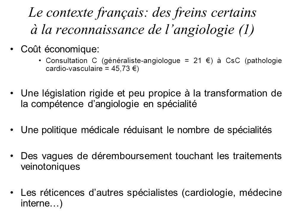 Le contexte français: des freins certains à la reconnaissance de langiologie (1) Coût économique: Consultation C (généraliste-angiologue = 21 ) à CsC