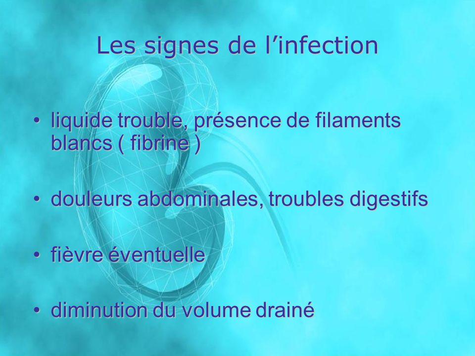 Les signes de linfection liquide trouble, présence de filaments blancs ( fibrine )liquide trouble, présence de filaments blancs ( fibrine ) douleurs a