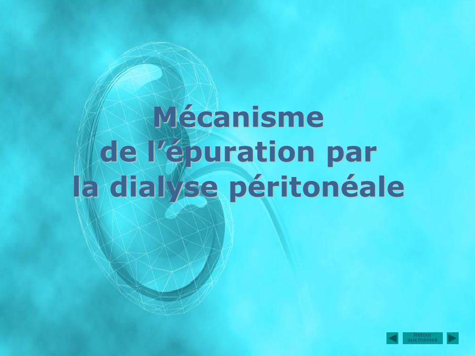 Mécanisme de lépuration par la dialyse péritonéale Retour aux thèmes