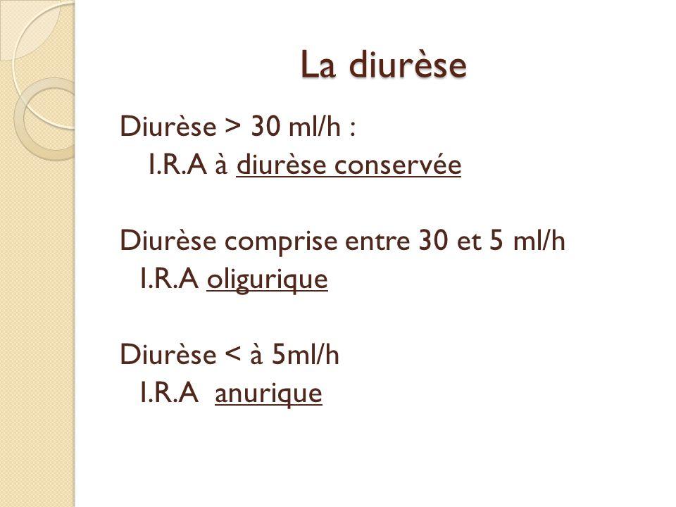 La diurèse Diurèse > 30 ml/h : I.R.A à diurèse conservée Diurèse comprise entre 30 et 5 ml/h I.R.A oligurique Diurèse < à 5ml/h I.R.A anurique