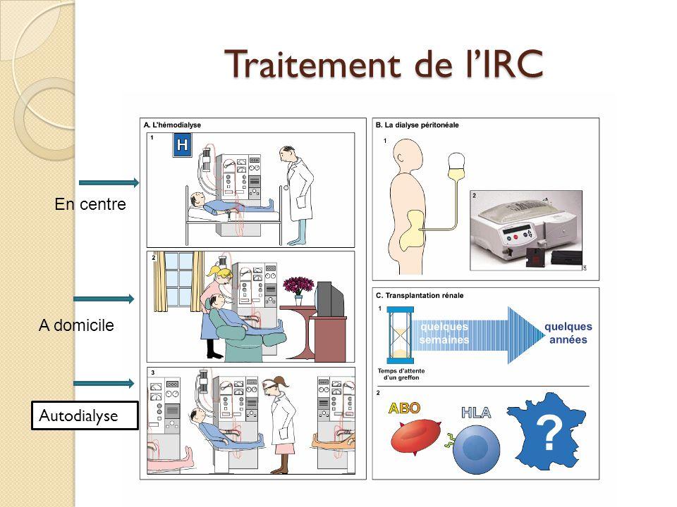 Traitement de lIRC En centre A domicile Autodialyse