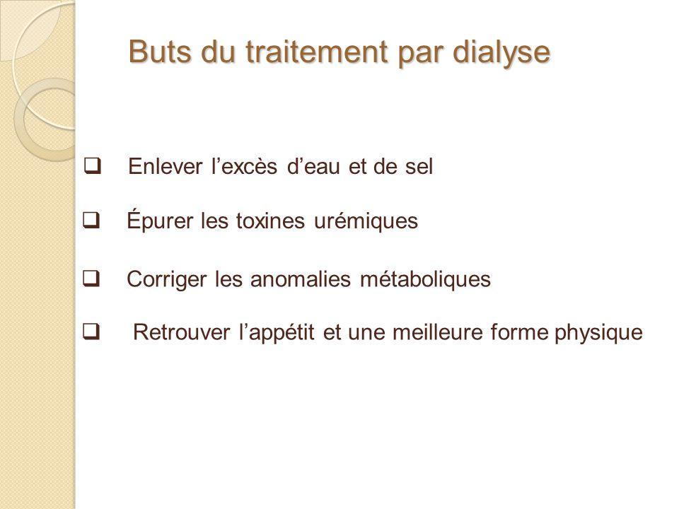 Buts du traitement par dialyse Enlever lexcès deau et de sel Épurer les toxines urémiques Corriger les anomalies métaboliques Retrouver lappétit et un