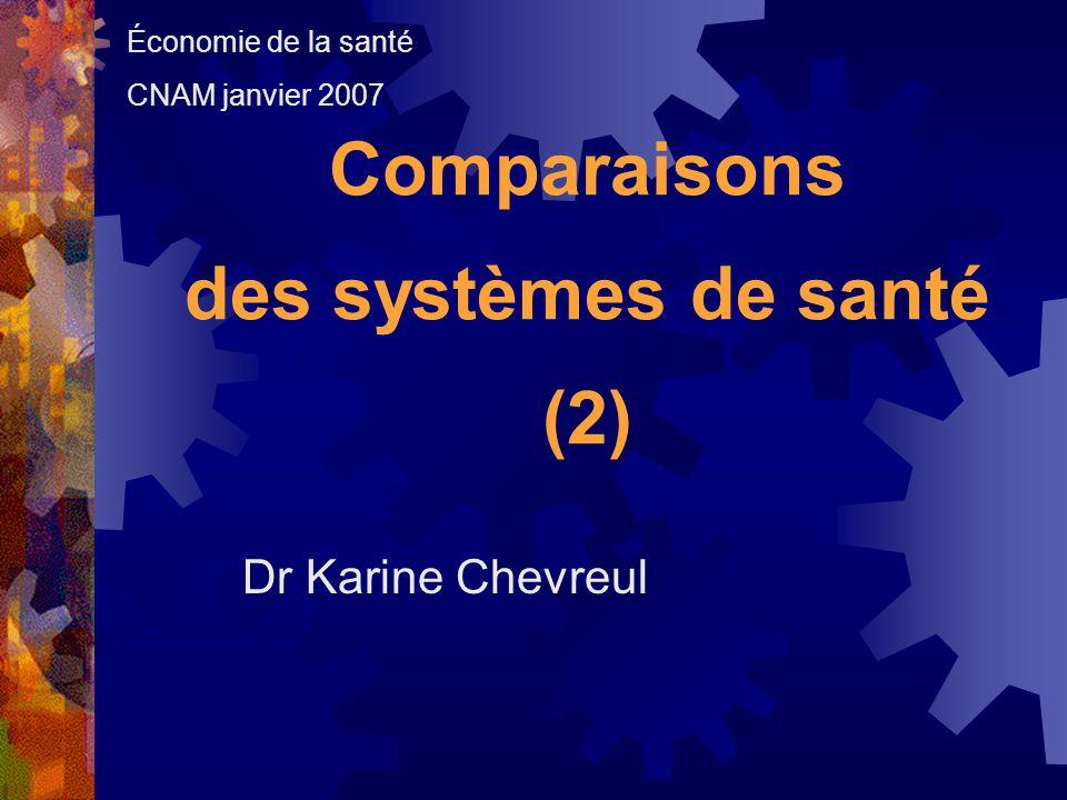 Comparaisons des systèmes de santé (2) Dr Karine Chevreul Économie de la santé CNAM janvier 2007