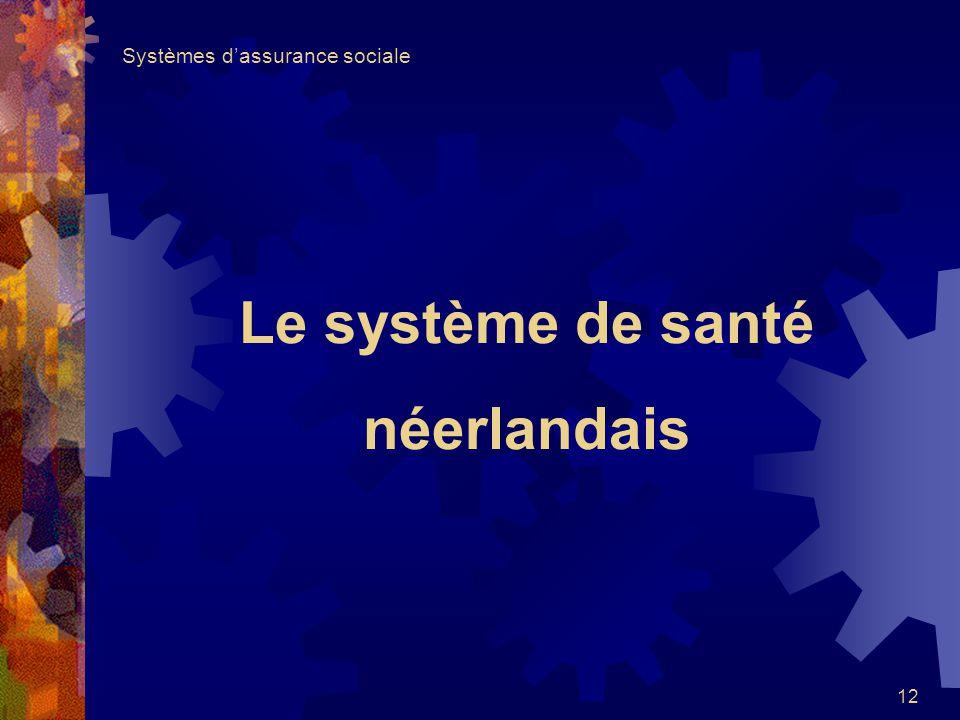 12 Le système de santé néerlandais Systèmes dassurance sociale