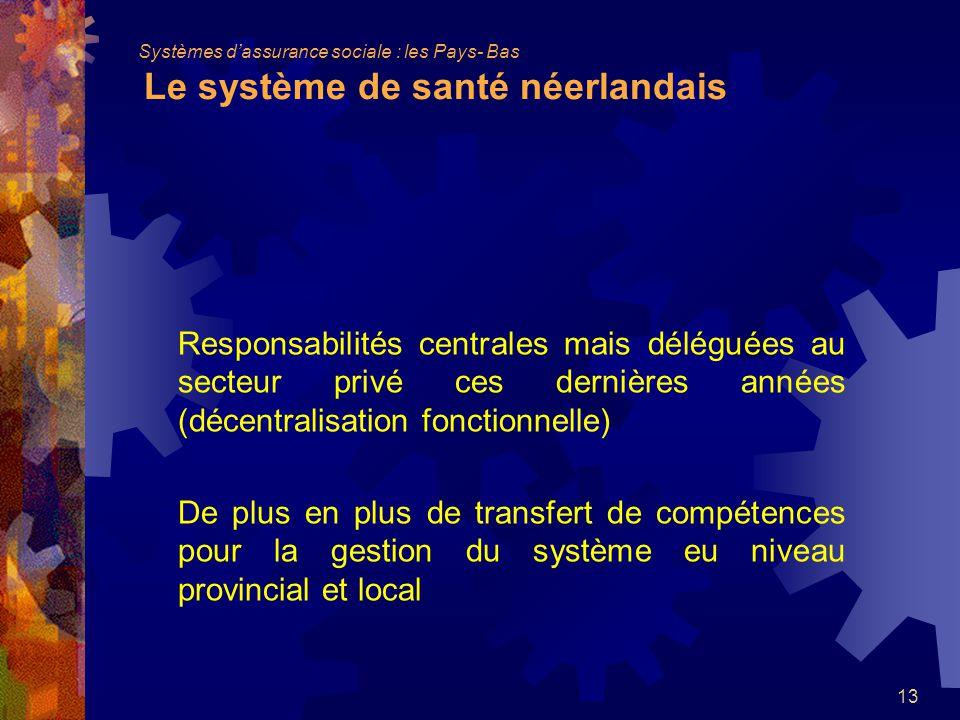 13 Responsabilités centrales mais déléguées au secteur privé ces dernières années (décentralisation fonctionnelle) De plus en plus de transfert de compétences pour la gestion du système eu niveau provincial et local Systèmes dassurance sociale : les Pays- Bas Le système de santé néerlandais