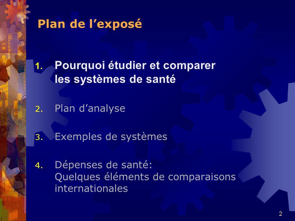 2 Plan de lexposé 1.Pourquoi étudier et comparer les systèmes de santé 2.