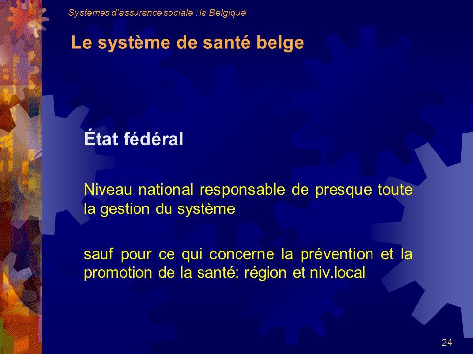 24 État fédéral Niveau national responsable de presque toute la gestion du système sauf pour ce qui concerne la prévention et la promotion de la santé: région et niv.local Systèmes dassurance sociale : la Belgique Le système de santé belge