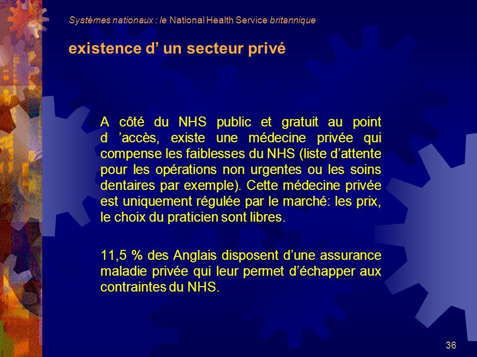 36 A côté du NHS public et gratuit au point d accès, existe une médecine privée qui compense les faiblesses du NHS (liste dattente pour les opérations non urgentes ou les soins dentaires par exemple).
