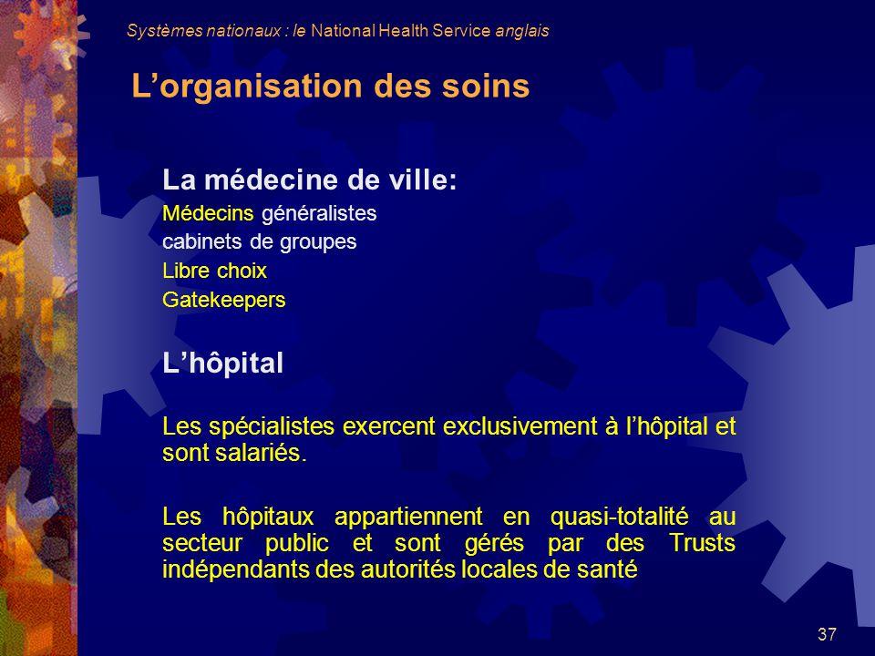 37 La médecine de ville: Médecins généralistes cabinets de groupes Libre choix Gatekeepers Lhôpital Les spécialistes exercent exclusivement à lhôpital et sont salariés.