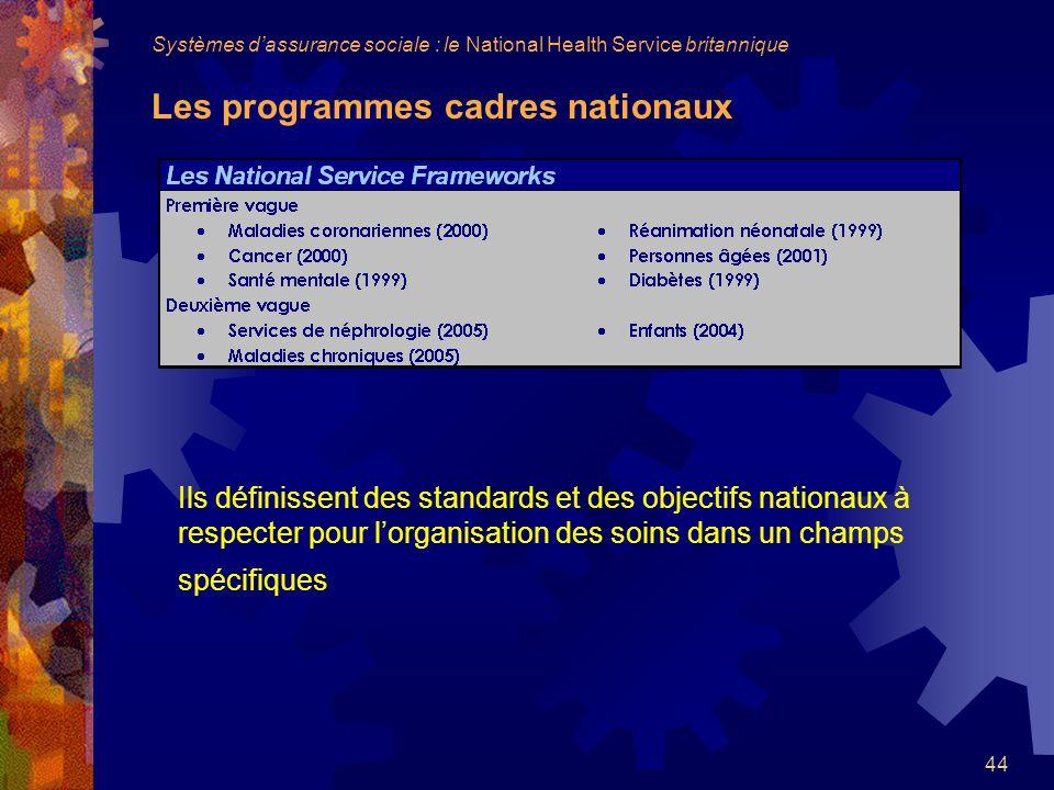 44 Ils définissent des standards et des objectifs nationaux à respecter pour lorganisation des soins dans un champs spécifiques Systèmes dassurance sociale : le National Health Service britannique Les programmes cadres nationaux