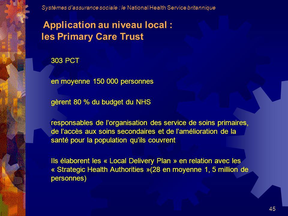 45 303 PCT en moyenne 150 000 personnes gèrent 80 % du budget du NHS responsables de lorganisation des service de soins primaires, de laccès aux soins secondaires et de lamélioration de la santé pour la population quils couvrent Ils élaborent les « Local Delivery Plan » en relation avec les « Strategic Health Authorities »(28 en moyenne 1, 5 million de personnes) Systèmes dassurance sociale : le National Health Service britannique Application au niveau local : les Primary Care Trust