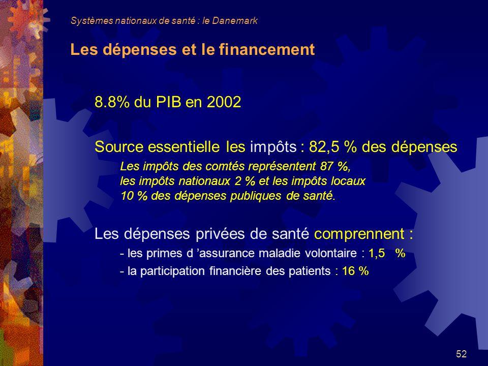 52 8.8% du PIB en 2002 Source essentielle les impôts : 82,5 % des dépenses Les impôts des comtés représentent 87 %, les impôts nationaux 2 % et les impôts locaux 10 % des dépenses publiques de santé.