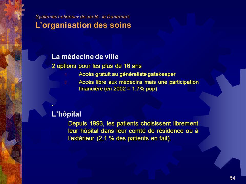 54 La médecine de ville 2 options pour les plus de 16 ans 1.