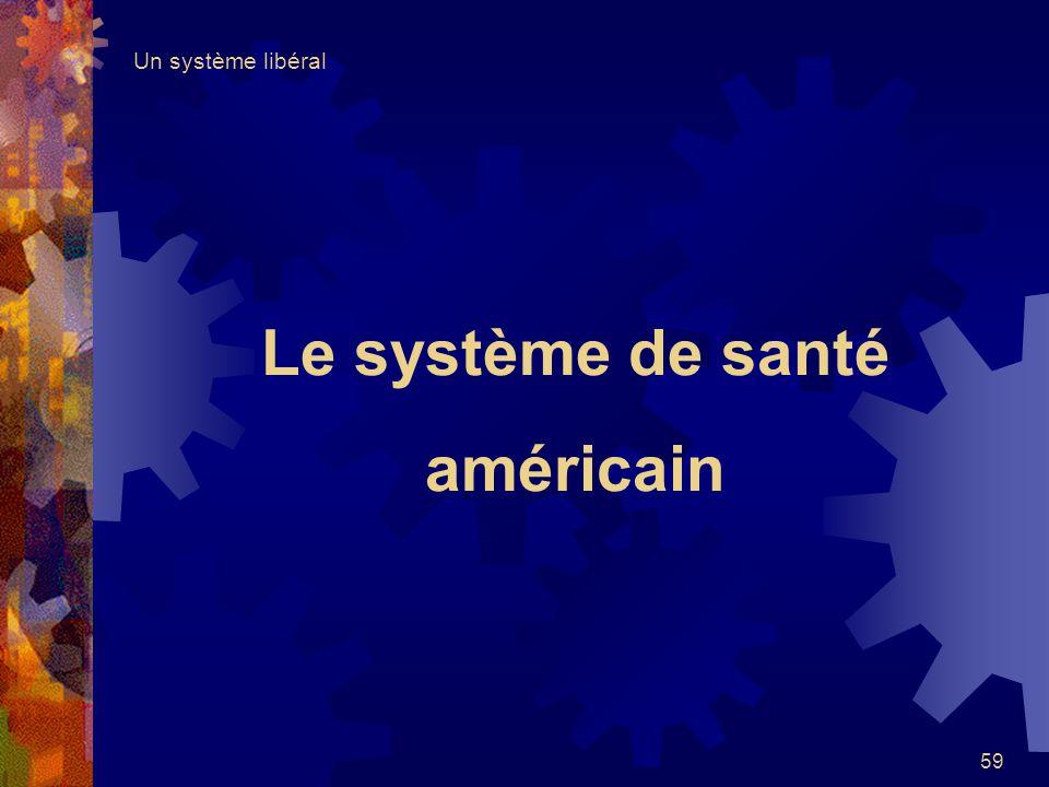 59 Le système de santé américain Un système libéral
