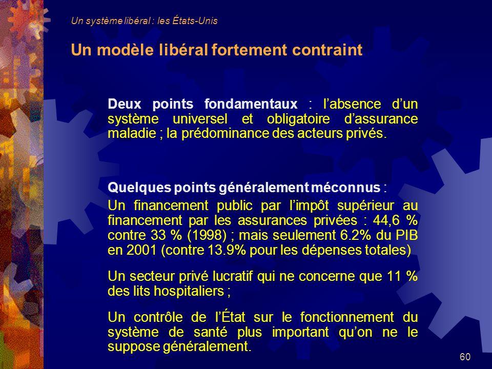 60 Deux points fondamentaux : labsence dun système universel et obligatoire dassurance maladie ; la prédominance des acteurs privés.