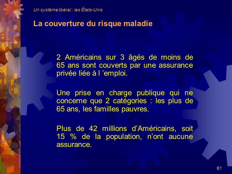 61 2 Américains sur 3 âgés de moins de 65 ans sont couverts par une assurance privée liée à l emploi.