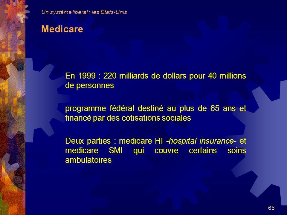 65 En 1999 : 220 milliards de dollars pour 40 millions de personnes programme fédéral destiné au plus de 65 ans et financé par des cotisations sociales Deux parties : medicare HI -hospital insurance- et medicare SMI qui couvre certains soins ambulatoires Un système libéral : les États-Unis Medicare