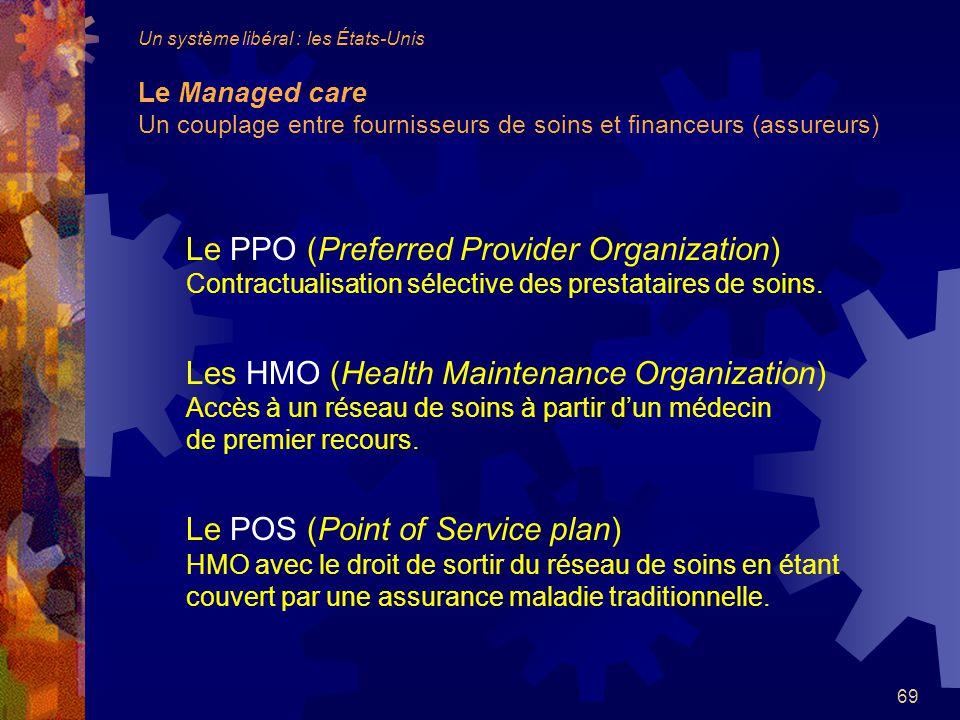 69 Le PPO (Preferred Provider Organization) Contractualisation sélective des prestataires de soins.