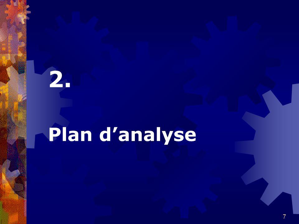 7 2. Plan danalyse