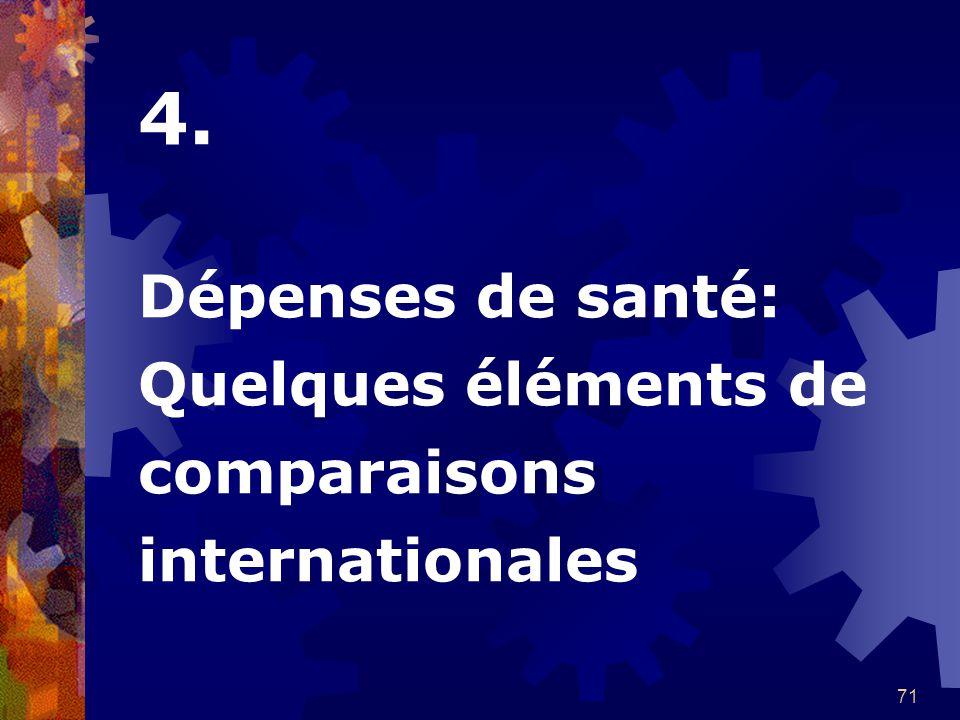 71 4. Dépenses de santé: Quelques éléments de comparaisons internationales