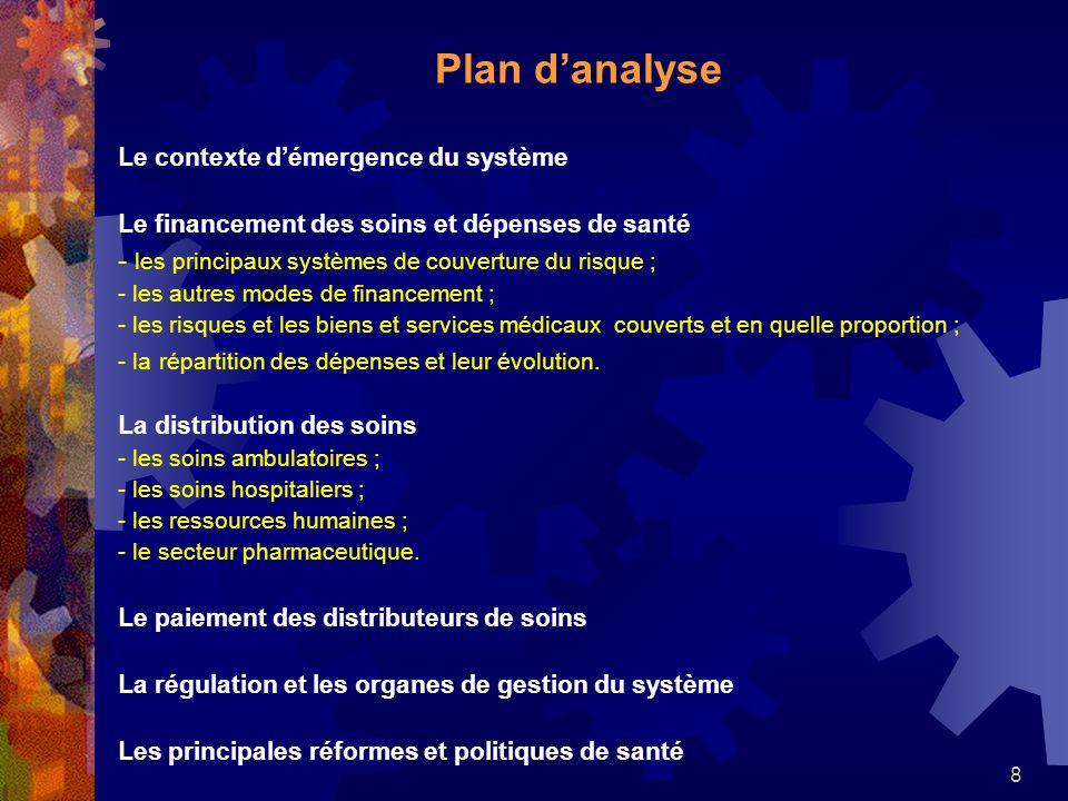 8 Plan danalyse Le contexte démergence du système Le financement des soins et dépenses de santé - les principaux systèmes de couverture du risque ; - les autres modes de financement ; - les risques et les biens et services médicaux couverts et en quelle proportion ; - la répartition des dépenses et leur évolution.