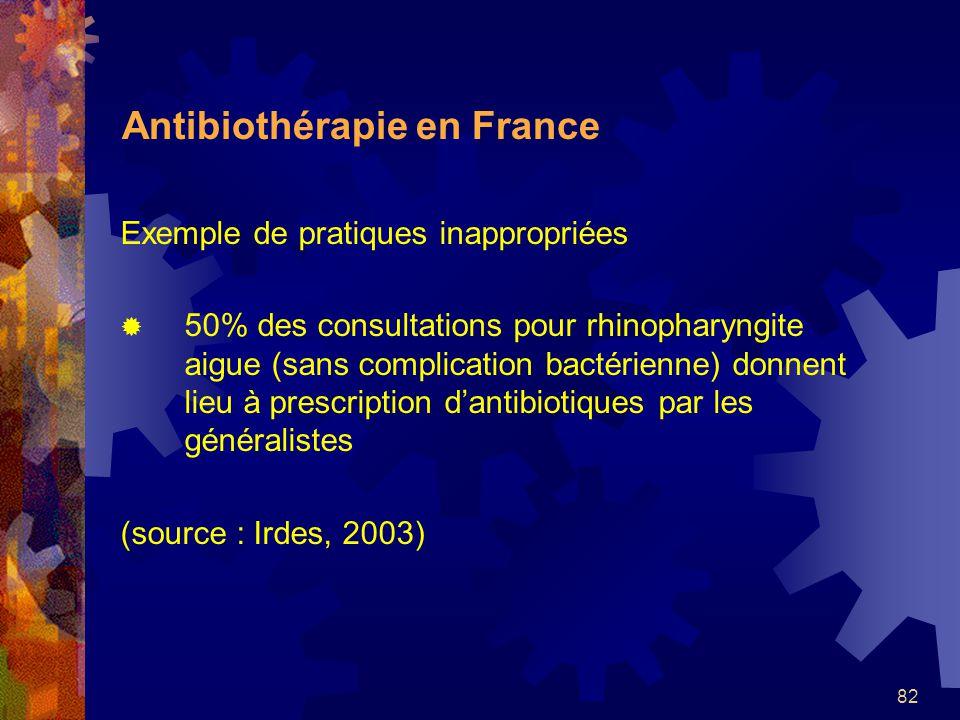 82 Antibiothérapie en France Exemple de pratiques inappropriées 50% des consultations pour rhinopharyngite aigue (sans complication bactérienne) donnent lieu à prescription dantibiotiques par les généralistes (source : Irdes, 2003)