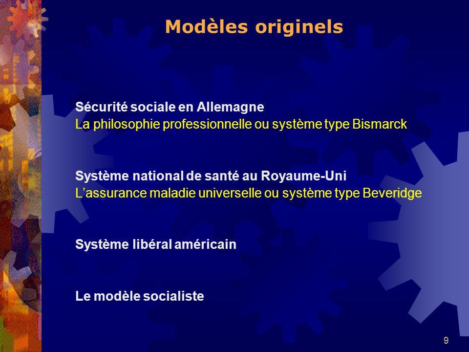 9 Modèles originels Sécurité sociale en Allemagne La philosophie professionnelle ou système type Bismarck Système national de santé au Royaume-Uni Lassurance maladie universelle ou système type Beveridge Système libéral américain Le modèle socialiste