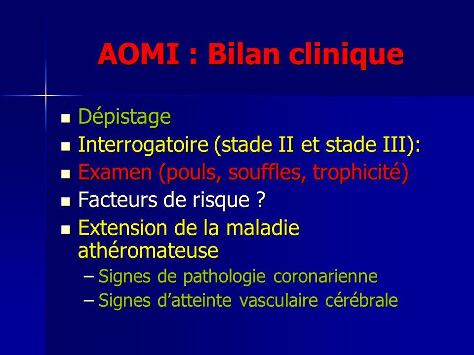 AOMI : Bilan clinique Dépistage Dépistage Interrogatoire (stade II et stade III): Interrogatoire (stade II et stade III): Examen (pouls, souffles, tro
