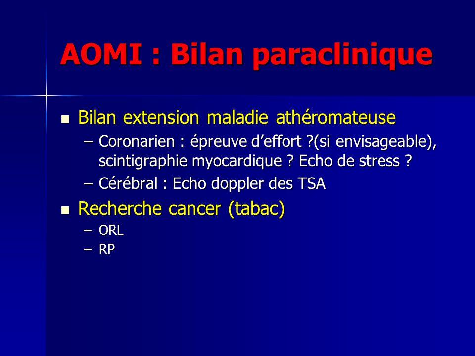 AOMI : Bilan paraclinique Bilan extension maladie athéromateuse Bilan extension maladie athéromateuse –Coronarien : épreuve deffort ?(si envisageable), scintigraphie myocardique .