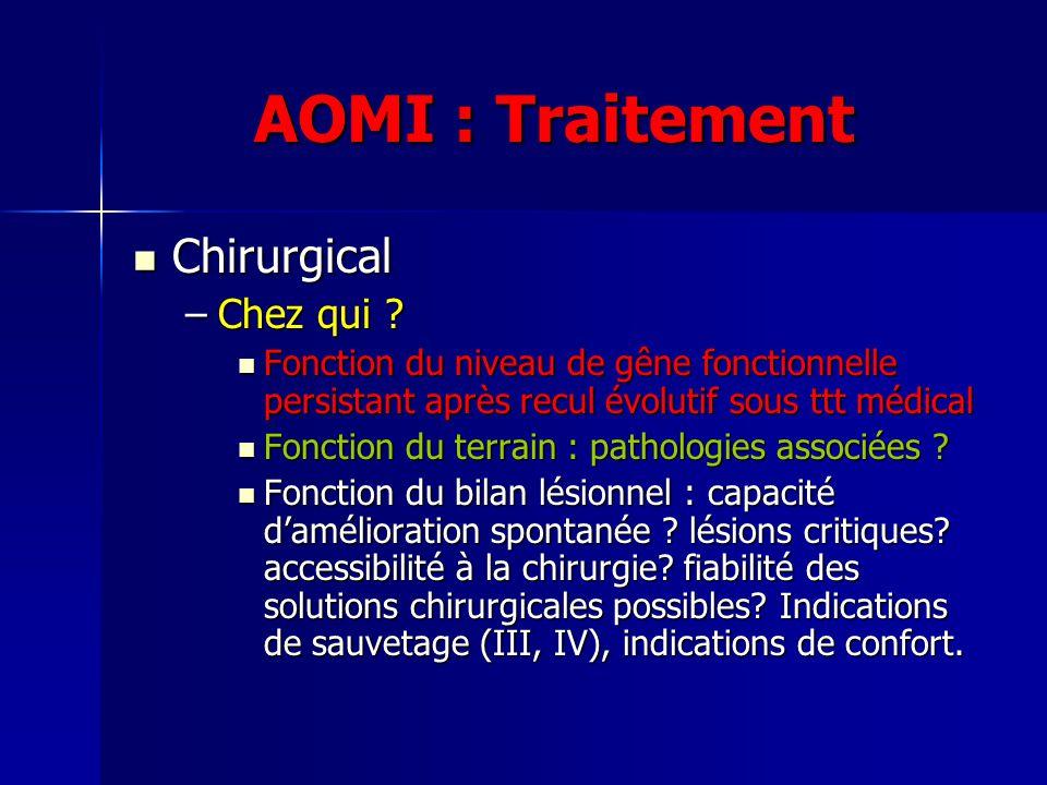 AOMI : Traitement Chirurgical Chirurgical –Chez qui ? Fonction du niveau de gêne fonctionnelle persistant après recul évolutif sous ttt médical Foncti