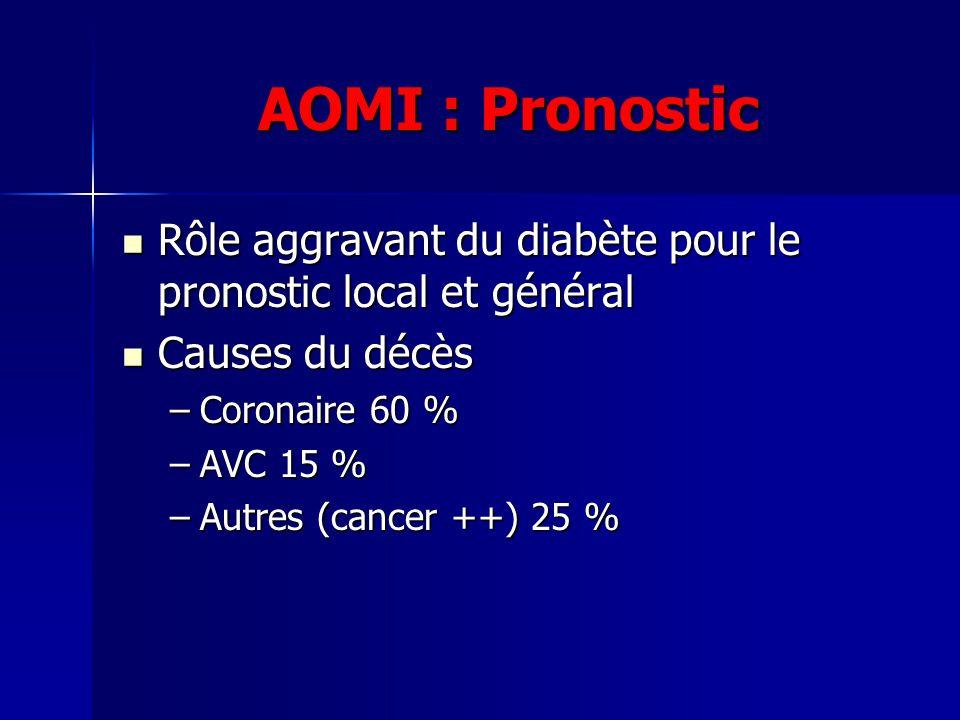 AOMI : Pronostic Rôle aggravant du diabète pour le pronostic local et général Rôle aggravant du diabète pour le pronostic local et général Causes du d