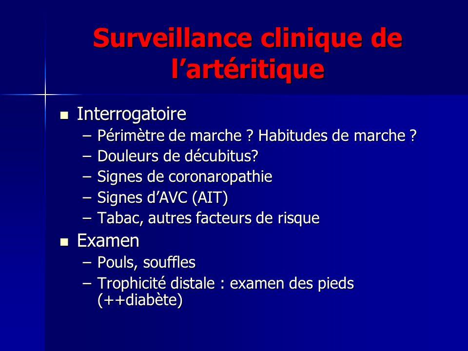 Surveillance clinique de lartéritique Interrogatoire Interrogatoire –Périmètre de marche ? Habitudes de marche ? –Douleurs de décubitus? –Signes de co