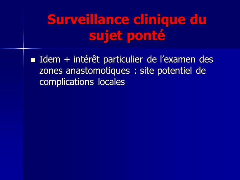 Surveillance clinique du sujet ponté Idem + intérêt particulier de lexamen des zones anastomotiques : site potentiel de complications locales Idem + i