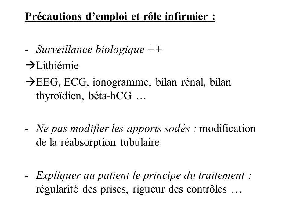 Précautions demploi et rôle infirmier : -Surveillance biologique ++ Lithiémie EEG, ECG, ionogramme, bilan rénal, bilan thyroïdien, béta-hCG … -Ne pas