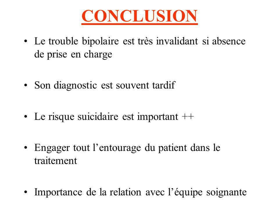 CONCLUSION Le trouble bipolaire est très invalidant si absence de prise en charge Son diagnostic est souvent tardif Le risque suicidaire est important