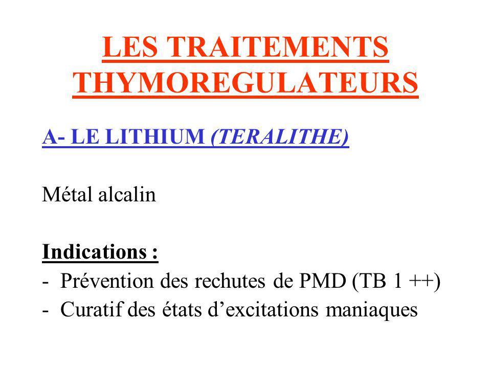 Métabolisme : -Résorption intestinale rapide -Élimination urinaire -Index thérapeutique étroit !!.
