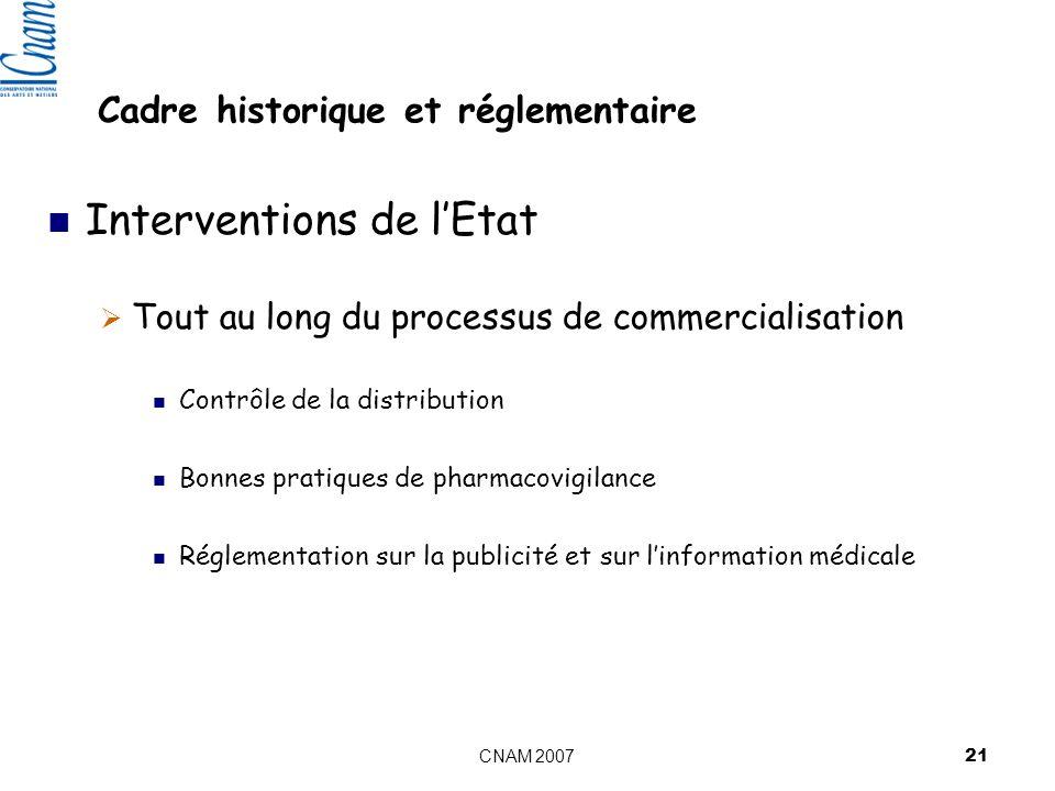 CNAM 2007 21 Cadre historique et réglementaire Interventions de lEtat Tout au long du processus de commercialisation Contrôle de la distribution Bonnes pratiques de pharmacovigilance Réglementation sur la publicité et sur linformation médicale