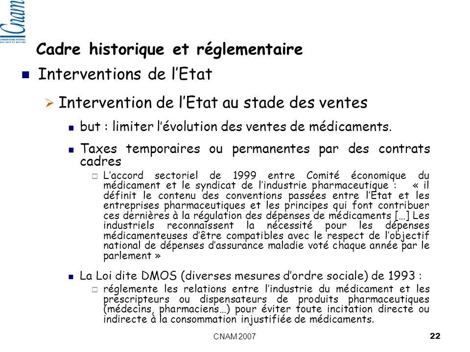CNAM 2007 22 Cadre historique et réglementaire Interventions de lEtat Intervention de lEtat au stade des ventes but : limiter lévolution des ventes de médicaments.