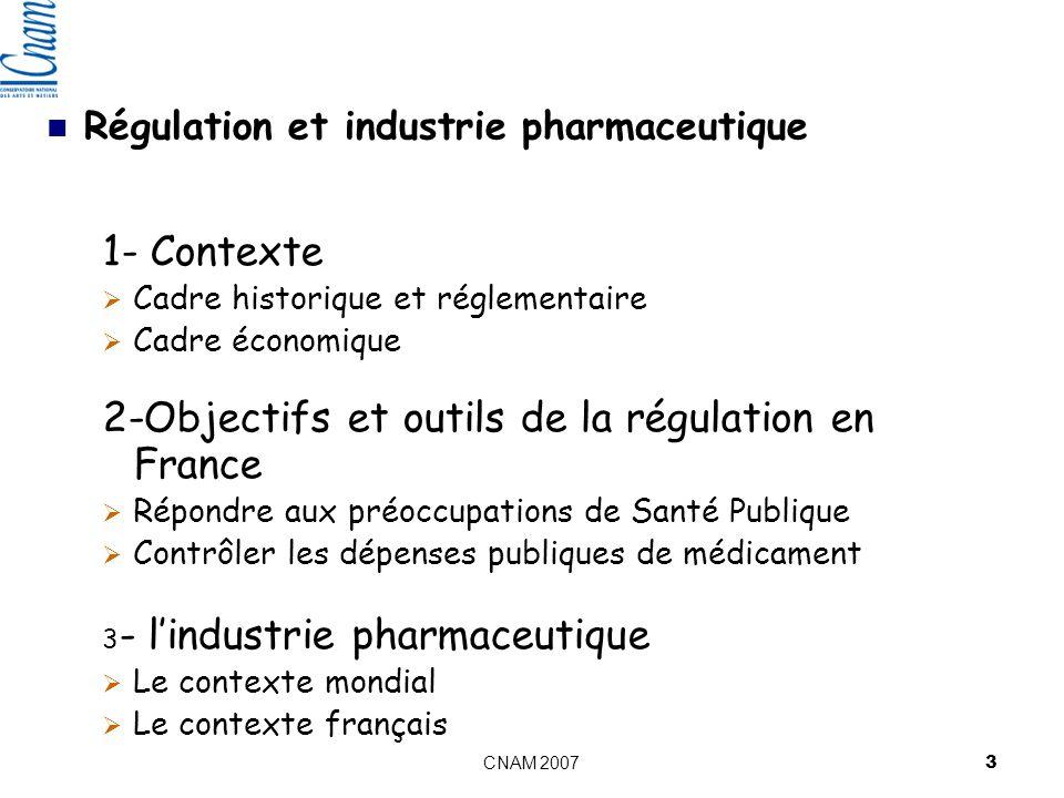 CNAM 2007 3 Régulation et industrie pharmaceutique 1- Contexte Cadre historique et réglementaire Cadre économique 2-Objectifs et outils de la régulation en France Répondre aux préoccupations de Santé Publique Contrôler les dépenses publiques de médicament 3 - lindustrie pharmaceutique Le contexte mondial Le contexte français