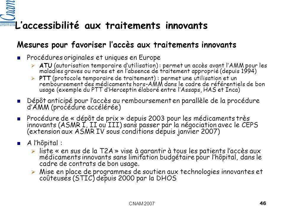 CNAM 2007 46 Laccessibilité aux traitements innovants Mesures pour favoriser laccès aux traitements innovants Procédures originales et uniques en Europe ATU (autorisation temporaire dutilisation) : permet un accès avant lAMM pour les maladies graves ou rares et en labsence de traitement approprié (depuis 1994) PTT (protocole temporaire de traitement) : permet une utilisation et un remboursement des médicaments hors-AMM dans le cadre de référentiels de bon usage (exemple du PTT dHerceptin élaboré entre lAssaps, HAS et Inca) Dépôt anticipé pour laccès au remboursement en parallèle de la procédure dAMM (procédure accélérée) Procédure de « dépôt de prix » depuis 2003 pour les médicaments très innovants (ASMR I, II ou III) sans passer par la négociation avec le CEPS (extension aux ASMR IV sous conditions depuis janvier 2007) A lhôpital : liste « en sus de la T2A » vise à garantir à tous les patients laccès aux médicaments innovants sans limitation budgétaire pour lhôpital, dans le cadre de contrats de bon usage.