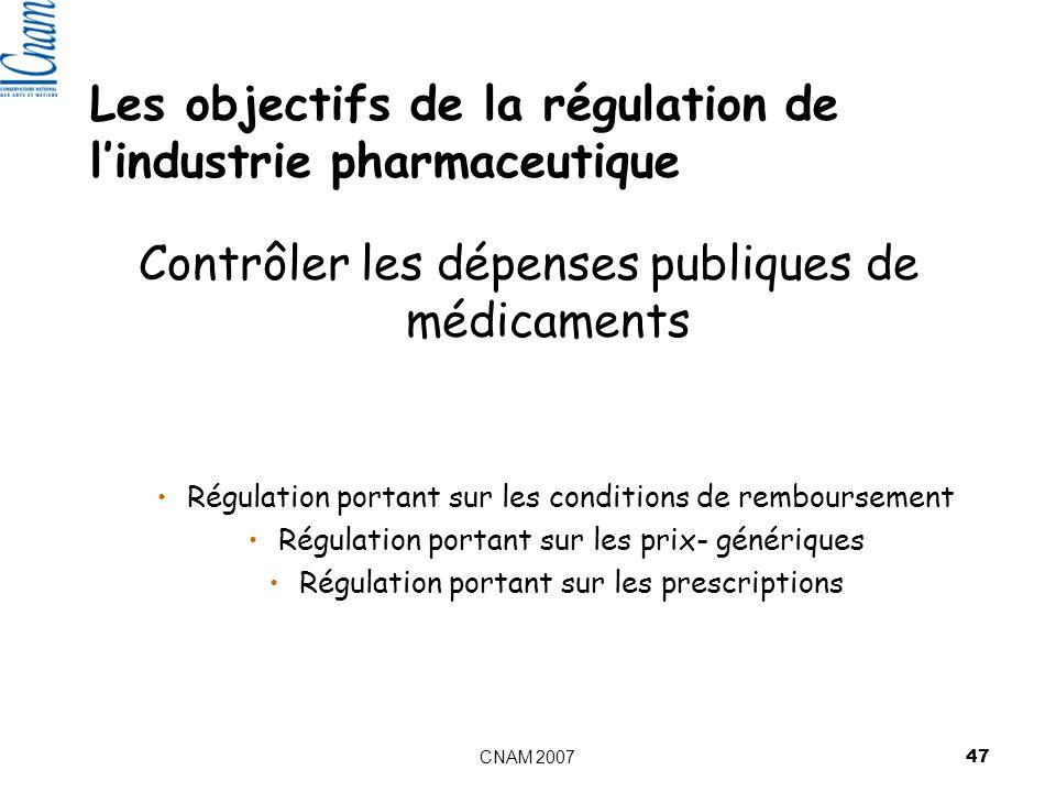 CNAM 2007 47 Les objectifs de la régulation de lindustrie pharmaceutique Contrôler les dépenses publiques de médicaments Régulation portant sur les conditions de remboursement Régulation portant sur les prix- génériques Régulation portant sur les prescriptions