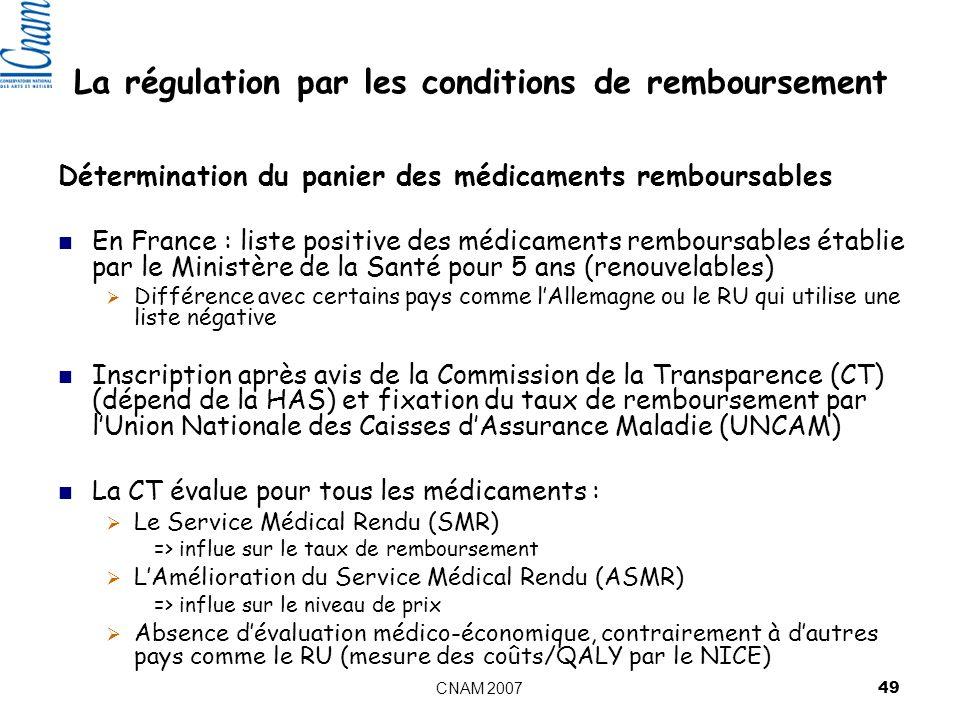 CNAM 2007 49 La régulation par les conditions de remboursement Détermination du panier des médicaments remboursables En France : liste positive des médicaments remboursables établie par le Ministère de la Santé pour 5 ans (renouvelables) Différence avec certains pays comme lAllemagne ou le RU qui utilise une liste négative Inscription après avis de la Commission de la Transparence (CT) (dépend de la HAS) et fixation du taux de remboursement par lUnion Nationale des Caisses dAssurance Maladie (UNCAM) La CT évalue pour tous les médicaments : Le Service Médical Rendu (SMR) => influe sur le taux de remboursement LAmélioration du Service Médical Rendu (ASMR) => influe sur le niveau de prix Absence dévaluation médico-économique, contrairement à dautres pays comme le RU (mesure des coûts/QALY par le NICE)