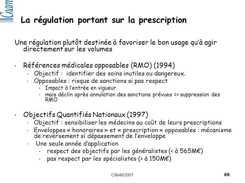 CNAM 2007 59 La régulation portant sur la prescription Une régulation plutôt destinée à favoriser le bon usage quà agir directement sur les volumes Références médicales opposables (RMO) (1994) Objectif : identifier des soins inutiles ou dangereux.