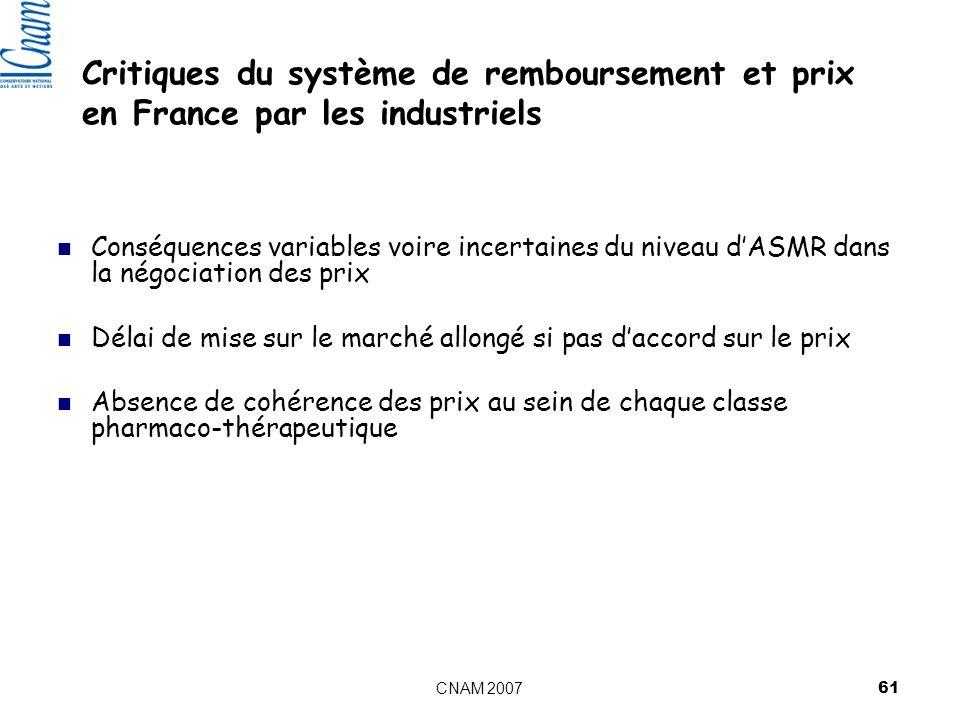 CNAM 2007 61 Critiques du système de remboursement et prix en France par les industriels Conséquences variables voire incertaines du niveau dASMR dans la négociation des prix Délai de mise sur le marché allongé si pas daccord sur le prix Absence de cohérence des prix au sein de chaque classe pharmaco-thérapeutique