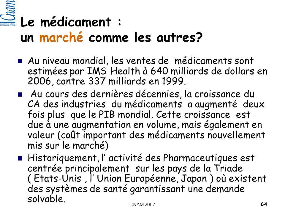 CNAM 2007 64 Le médicament : un marché comme les autres.