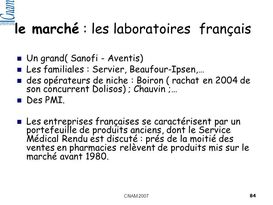 CNAM 2007 84 le marché : les laboratoires français Un grand( Sanofi - Aventis) Les familiales : Servier, Beaufour-Ipsen,… des opérateurs de niche : Boiron ( rachat en 2004 de son concurrent Dolisos) ; Chauvin ;… Des PMI.