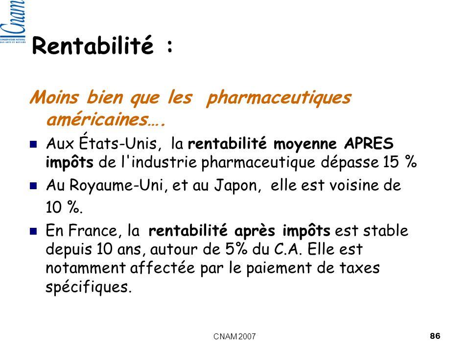CNAM 2007 86 Rentabilité : Moins bien que les pharmaceutiques américaines….